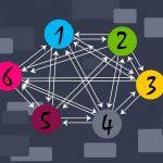 Valoarea linkurilor pentru motoarele de căutare